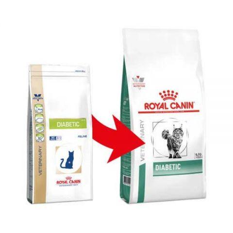 Отравление корм royal canin