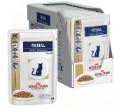 Renal SO (курица) для кошек при хронической почечной недостаточности
