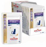 Sensitivity Control S/O (курица) корм для кошек старше 6 месяцев при пищевой аллергии